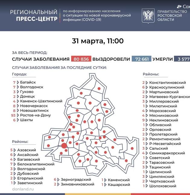 На Дону число инфицированных COVID-19 увеличилось на 239 человек, в Батайске – 7
